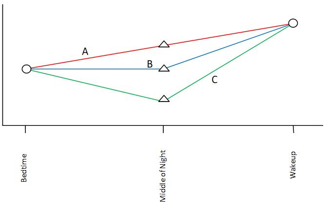 Symogi graph